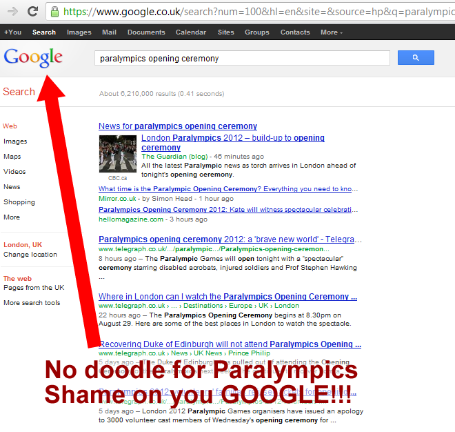 Paralympics not Equal to Olympics according to Google